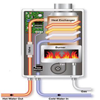 Calefacci n caldera de gas gasoil instalacion y - Caldera de calefaccion ...